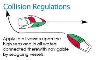 Collision Regulations - Apply to all vessels upon the high seas and in all waters connected therewith navigable by seagoing vessels.