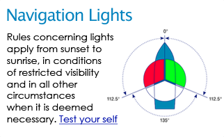 Navigation Lights - Rules concerning lights apply from sunset to sunrise, in conditions of restricted visibility and in all other circumstances when it is deemed necessary.